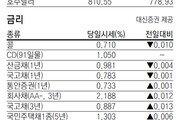 [지표로 보는 경제]5월 19일