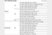 [부동산 캘린더]서울 동작-경기 양주 등 13곳서 9418채 분양