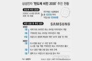 '논스톱 투자' 강조한 이재용 부회장…반도체 2030 비전 달성 잰걸음