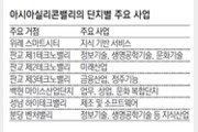 """""""성남하이테크밸리, 첨단지식 거점으로"""""""