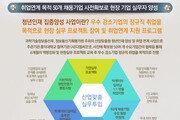 홍익대학교-디엠씨코넷, '빅데이터 기반 비즈니스개발자' 국비지원 교육생 모집