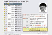 '이춘재 누명 벗은' 윤모씨, 20억~40억 정도 받을듯
