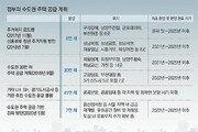 """""""77만채 공급"""" 밝혔지만… 서울 새 아파트는 여전히 수요 못미쳐"""
