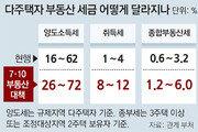 집 구입-보유-매각까지 모든 단계 '징벌적 세금'