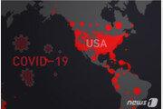 미국 신규 확진 7만명 육박…11일 만에 7번째 신기록