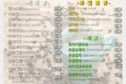 '자본주의 상징하는 맛'…북한 카페는 어떤 커피 팔까?[송홍근 기자의 언박싱평양]