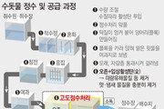 인천서 하룻새 또 수돗물 유충 22건 발견…누적 254건