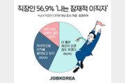 """직장인 56.9% """"나는 잠재적 이직자""""…여름휴가 대신 이직준비 많아"""