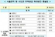 태릉CC·용산캠프킴 등 3만3000가구 포함 21개 신규 택지 어디?