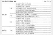 [부동산 캘린더]전국 12곳서 1만채 분양… 경기도에 6곳