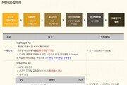 """[e글e글]""""24시간 교육+사전과제""""…국민은행 채용공고 '논란'"""