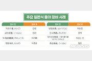 공란→'빈칸'·두개골→'머리뼈'…법령 속 일본식 용어 50개 정비