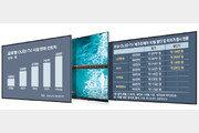 'OLED TV'시장 쑥쑥… 한미중일 업계 할인 경쟁