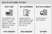 '온택트' 일자리 축제… 기업-공기관 130곳 취업정보 'ON'