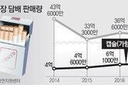 """향 첨가 캡슐담배 본 시민들 """"사탕 아닌가요"""""""
