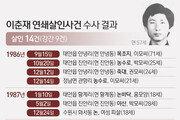 """""""내가 진범"""" 법정 자백 이춘재…""""손 예쁜 여자가 좋아"""" 황당 답변"""