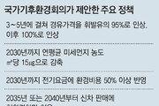 """국가기후환경회의 """"석탄발전 없애는 과정, 원전 보완적 활용"""""""