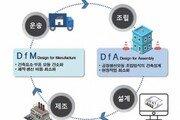 DfMA 모듈러 공법으로 미래건설의 방향 제시