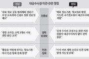 '간첩잡는 경찰' 되려면 '전문성 부족-권력 비대화' 우려 해소해야[인사이드&인사이트]