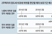 [우병탁의 절세통통(㪌通)]2017년 8월 2일 이후 조정대상 지역에서 산 1주택, 2년이상 보유-거주해야 양도세 비과세