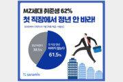 "MZ세대 취준생 62% ""첫 직장 정년 안 바라"""