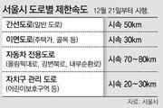 서울시내 시속 50km 이상 못달린다