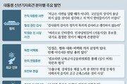 """文 """"코로나 승자 기업들이 기금 조성""""… 野-재계 """"준조세 우려"""""""