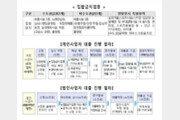 """집합금지 소상공인,'1%대 1천만원' 지원…""""25일 9시부터 접수 시작"""""""