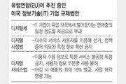 """EU """"IT공룡 규제 동참하라""""… 동맹-美기업 사이 복잡해진 바이든"""