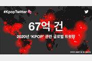 K-팝 트윗, 작년 67억 '역대급'…가장 많이 언급 1위 BTS, 2위는?