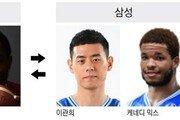 LG 김시래, 삼성으로… 2대2 트레이드 배경은 양감독 인연