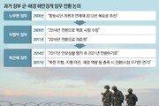 [단독]軍, '해안경계 임무' 해경에 넘기기로