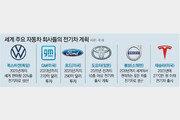 애플-샤오미에 먹힐라… GM-폭스바겐 '전기車 모드' 전환