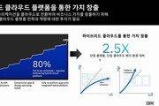 """IBM, """"하이브리드 멀티클라우드가 단일 대비 2.5배 더 큰 가치 줄 것"""""""