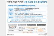 거리두기 5단계→4단계 축소…2단계땐 '8인 모임' 허용