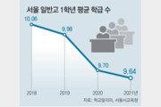 [단독]서울 일반고 학급수 줄어… 올해 19%가 '8학급 미만'