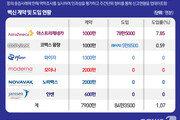 """오늘 예방접종위서 """"AZ백신 문제없다"""" 재확인…文대통령도 23일 접종"""