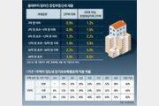 [머니 컨설팅]10억 초과 소득-양도세 최고세율 45%로