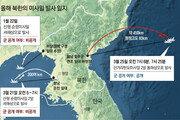 [단독]北, 미사일 '릴레이 도발'… 바이든 기자회견 19시간전 무력시위