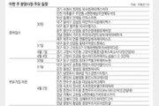 [부동산 캘린더]'북수원자이렉스비아' 등 전국 15개 단지 6491채 분양