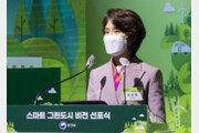 """환경부-25개 지자체 """"지역 주도 탄소중립, 스마트 그린도시가 앞장"""""""