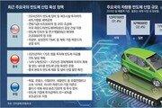[사설]세계 반도체 패권 경쟁… 한국 정부도 사활 걸고 지원 나서라