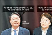 """바빠진 野주자들… 윤석열 이달말 등판설, 안철수 """"야권통합"""" 목청"""