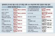 '靑 선거개입 의혹' 이진석 기소… 임종석-조국-이광철은 불기소