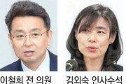이철희 靑정무수석 사실상 내정… 김외숙 인사수석도 교체 가능성