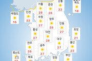 21일 한낮 서울 28도…반짝 초여름 더위 온다