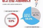 """성인남녀 절반 이상 """"경력 포기하고 신입 채용 지원"""""""