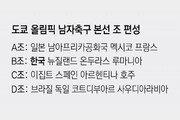 韓 올림픽축구 조별리그, 강팀 피한 최상의 조 편성