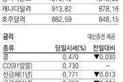 [지표로 보는 경제]4월 28일