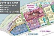 LH, 서울 금천·양천·중랑 등 소규모주택정비 선도사업 실시